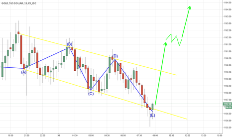 XAUUSD: Update before opening on last day of 2016