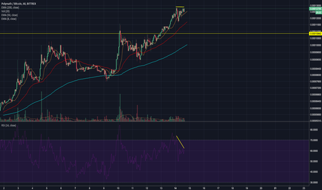 POLYBTC: POLY retracement- short