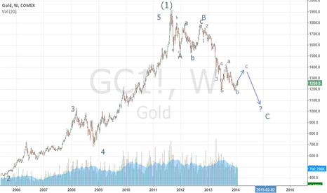 GC1!: GOLD RUSH