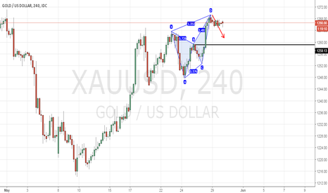 XAUUSD: gold butterfly short