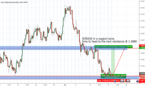 EURAUD: EURAUD in an area of support, time to head to resistance!