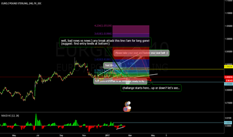 EURGBP: up! date!