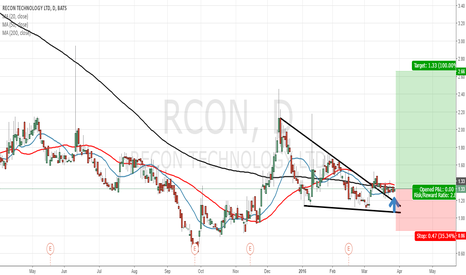 RCON: Recon Technology may be starting a up trend.