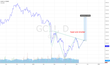 GC1!: gold head and sholder