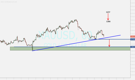 XAUUSD: GOLD ...waiting for breakout