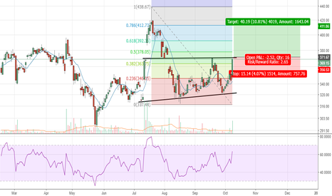 BIOCON: Biocon - Will it break the resistance?
