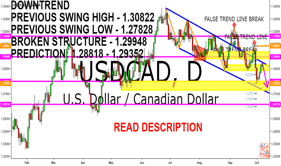 USDCAD: DOWNTREND TECHNICAL ANALYSIS 8 - 12 OCTOBER 2018