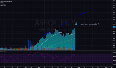 ASHOKLEY: Ashok Leyland long term
