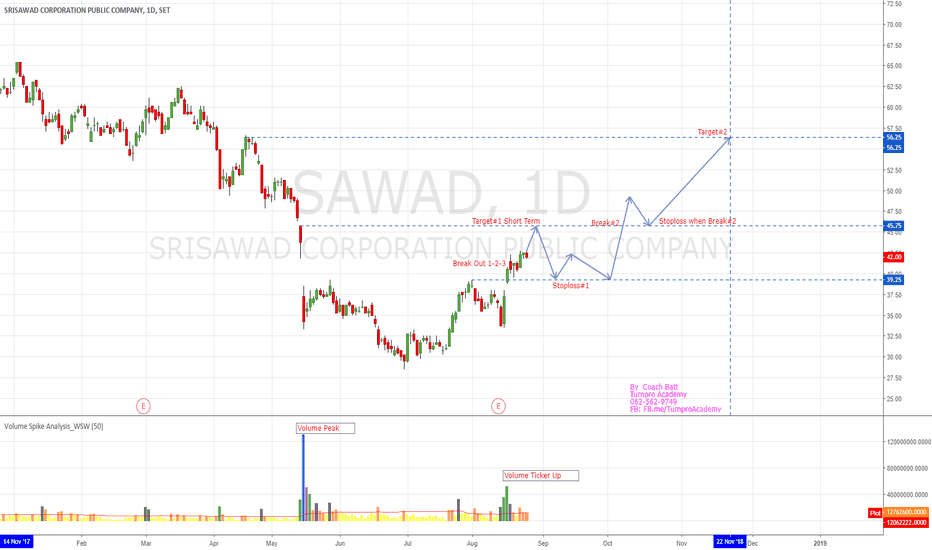 SAWAD: SAWAD Maybe Rise up to 56.00 in 22 Nov 2018