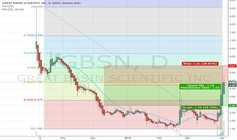 GBSN: GBSN, short side