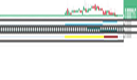 REQBTC: Прогноз по паре REQ/BTC