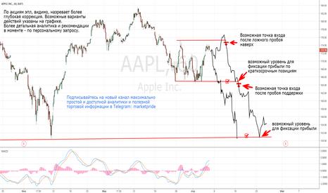 AAPL: По акциям Applе назревает более глубокая коррекция.