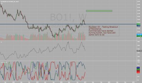 BO1!: Soybean Oil