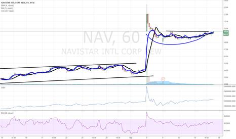 NAV: $NAV no brainer