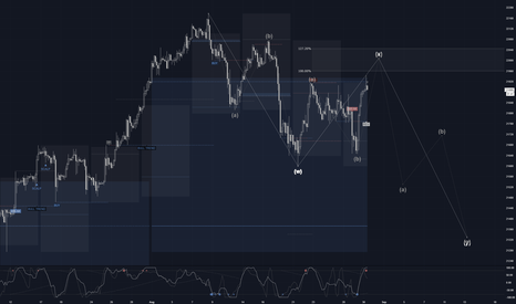 US30: DOW / H3 : complex correction probable... but not bull yet