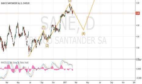 SAN: ventas en santander