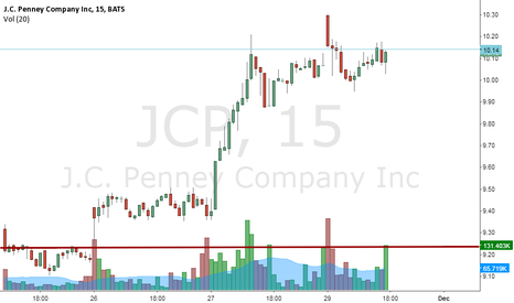 JCP: JCP15
