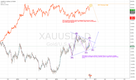 XAUUSD: Gold - Soul Dancer