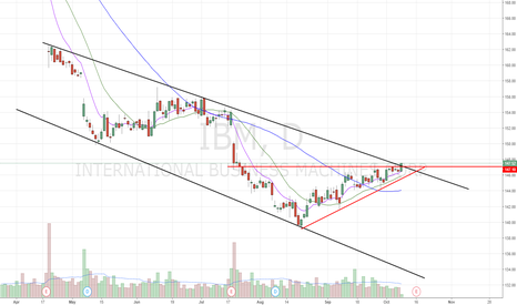 IBM: Breaking out