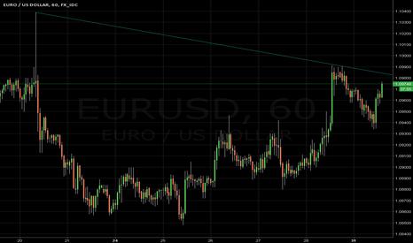 EURUSD: EUR/USD - 10/31/2016