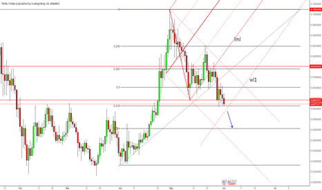 TRXUSD: TRON down channel