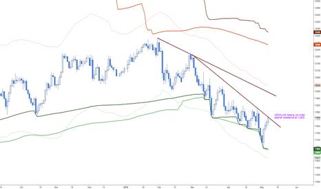 USDOLLAR: Was this morning dollar bear capitulation?