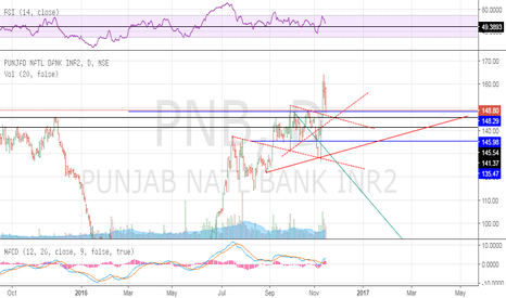 PNB: pnb here we go....