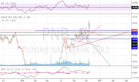 PNB: pnb here we go....
