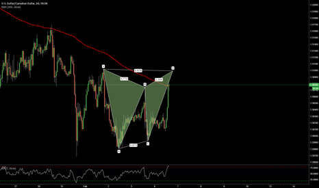 USDCAD: USDCAD GARTLEY POTENTIAL 1hr