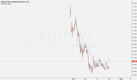 PTOTF: $PTOTF LONG