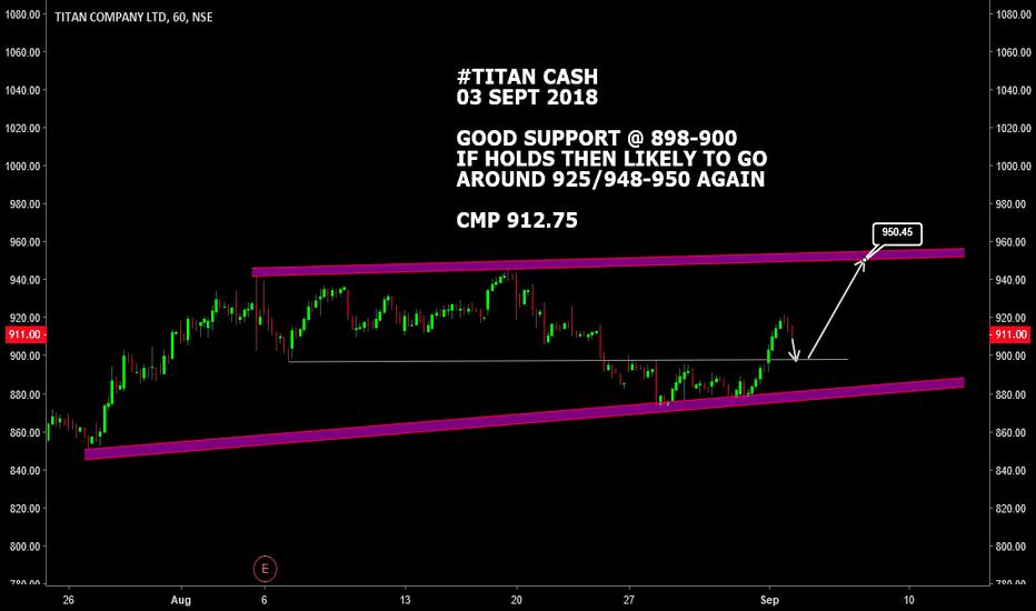TITAN: #TITAN CASH: LOOKS GOOD AROUND 898-900 IF HOLDS TGT  948