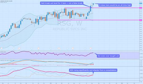 RSG: $RSG beginning of a new multi week bullish trend