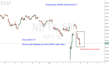 NIFTY: Nifty : What I'm gonna do !