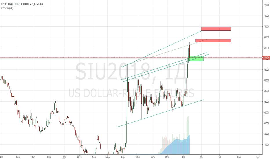SIU2018: SIU. Движение вверх не окончено.