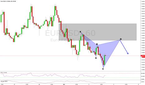 EURUSD: Next short: Part II $EURUSD
