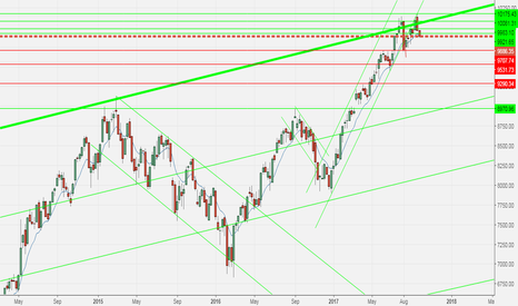 NIFTY: Sell Nifty for a target of 9700 witho stop loss 9920