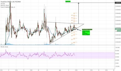 PASCBTC: Ascending Triangle PASC/BTC
