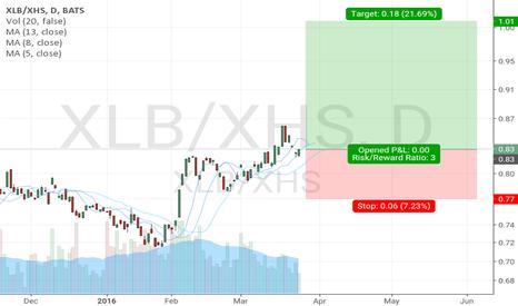 XLB/XHS: Long matirials suppy.