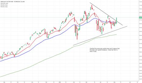 XLK: XLK Daily Chart Analysis - 7th May