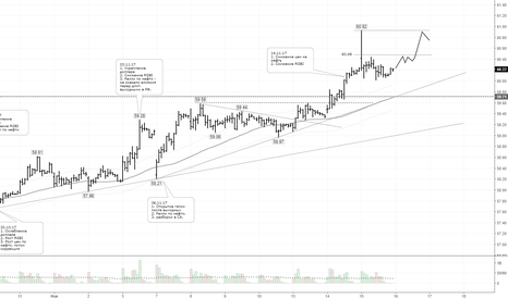 USDRUB_TOM: Курс доллара сохранит повышательное движение