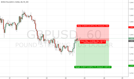 GBPUSD: UK data update signals a boost from export may fade soon