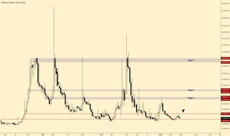 grc btc tradingview