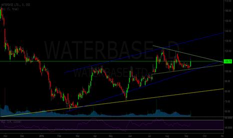 WATERBASE: Waterbase - uptrend channel