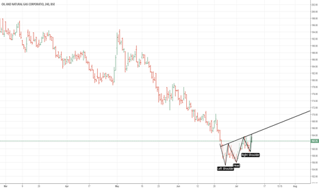 ONGC: Inverted H&S - ONGC