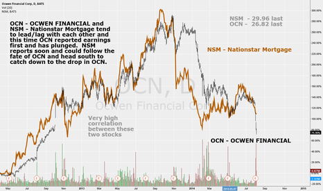 OCN: Nationstar Mortgage - NSM - Daily - poised to fall to follow OCN