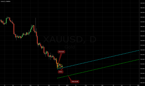 XAUUSD: Bearish Pennant on XAU/USD @ D1