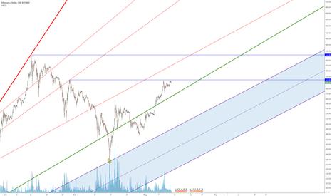 ETHUSD: Ethereum - resistance levels