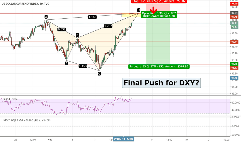 DXY: Final Push For DXY?