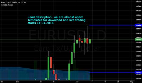 EURUSD: EUR/USD key points.