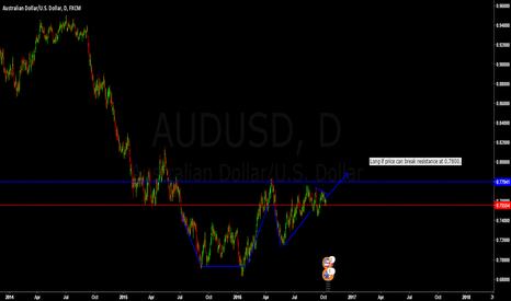 AUDUSD: Is AUDUSD reversing?